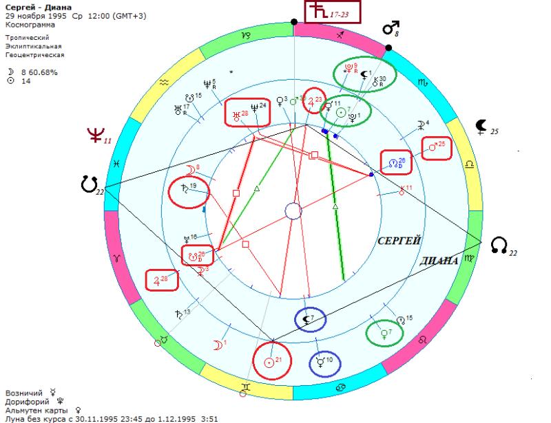 отзывы о венере квадрат плутон в синастрии прослойка термо