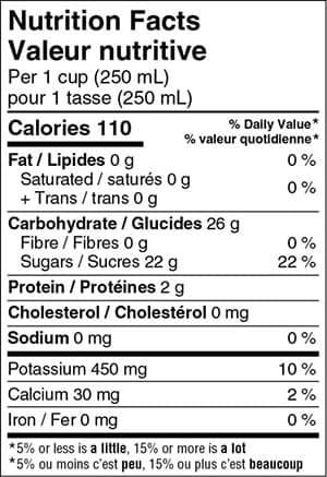 состав ингредиентов Канада