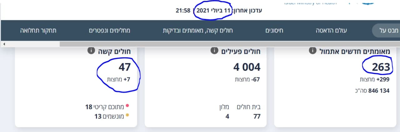 Израиль COVID-19