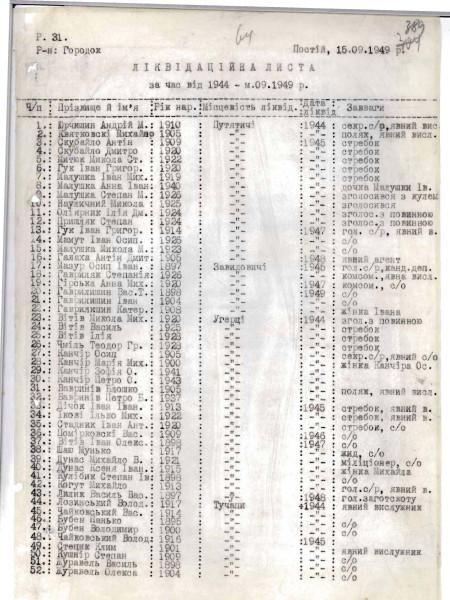 список ликвидированных с детьми до 5 лет006688_hdasbu-13-376-51-163_Page_1
