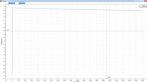 Banggood: Обзор SkyRC iMAX B6 Mini + балансир для 4х 18650