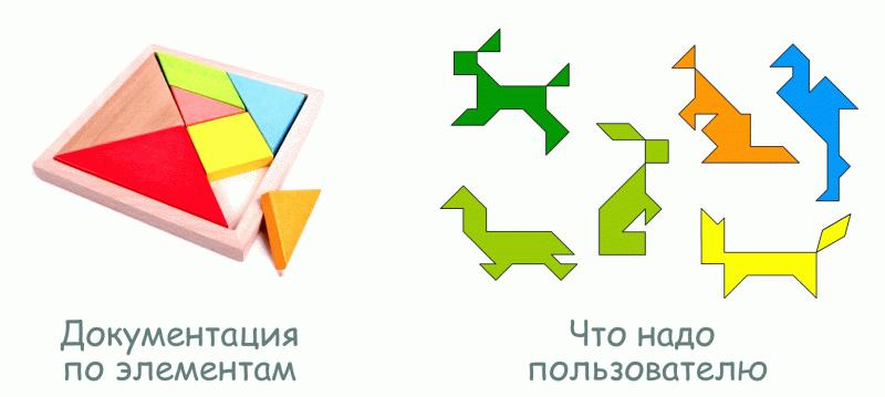 2019-10-08-doc-tangram-web.png