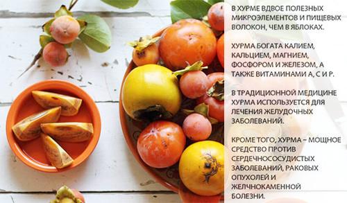 vitamini-v-hurme