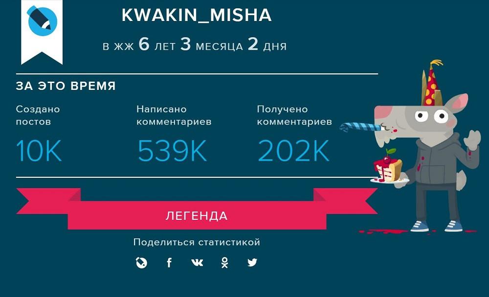 Статистика на 01.11.2019