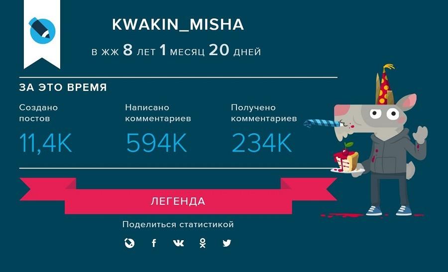 статистика 18.09.2021
