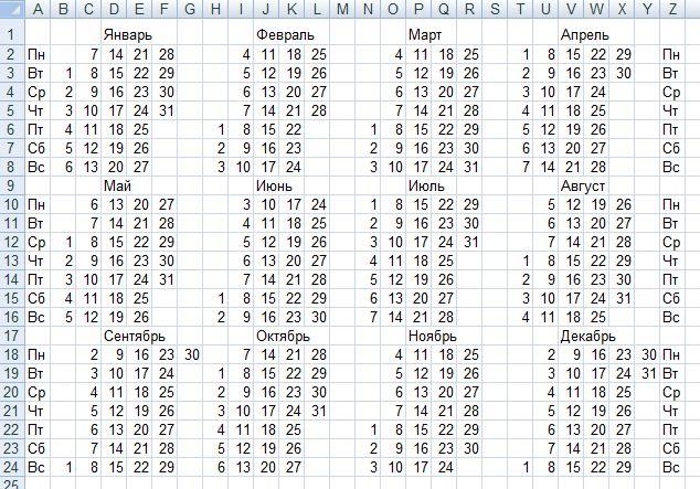 Как сделать график в excel 2003 фото 81