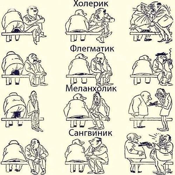 Бидструп Типы характеров