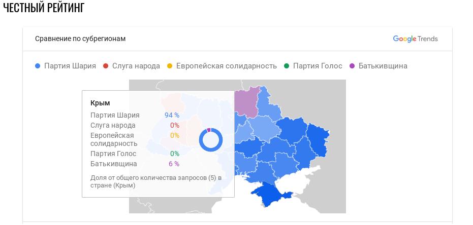 https://sites.google.com/view/rank-ukraine