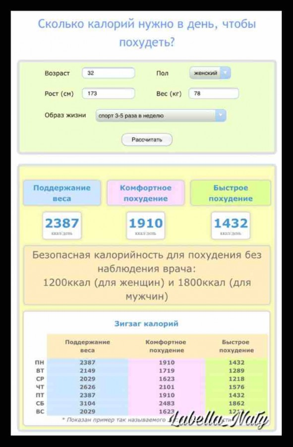 Калькулятор для быстрого похудения онлайн