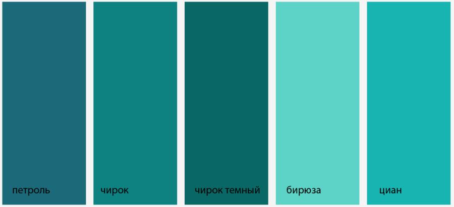 Как называется цвет зелено-голубой