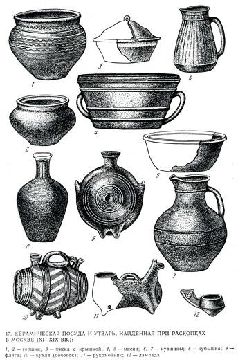 древнерусская посуда картинки описание