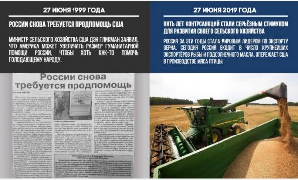 Тридцатилетие вокруг России (сельскохозяйственное)