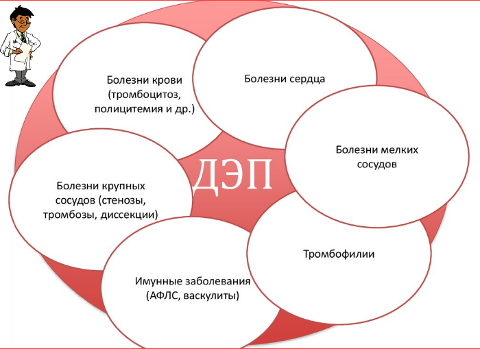 Москва медицина справочник церебрально васкулярнаяболезнь шевроле авео 2008 термостат