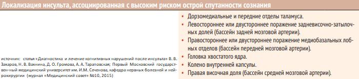 инсульт_ОСС_таб.png