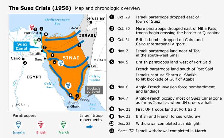 Suez-Crisis-Map-1956