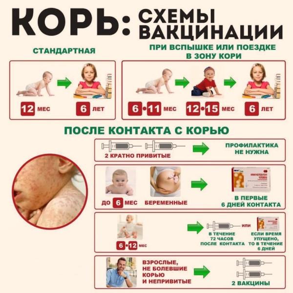 kor-vakcinacia.jpg