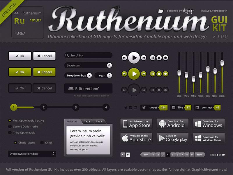 rutheniumfree