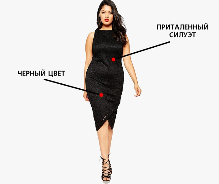 Какое платье подойдет с широкими бедрами с фото