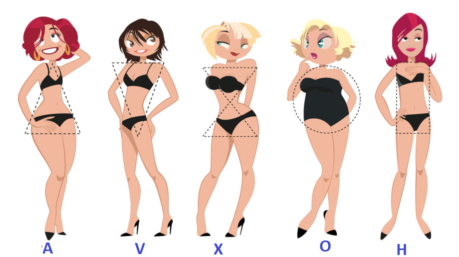 Как выбрать платье полным девушкам
