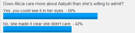 catfish poll2