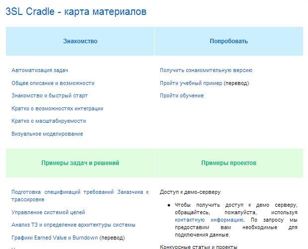 map3SL Cradle