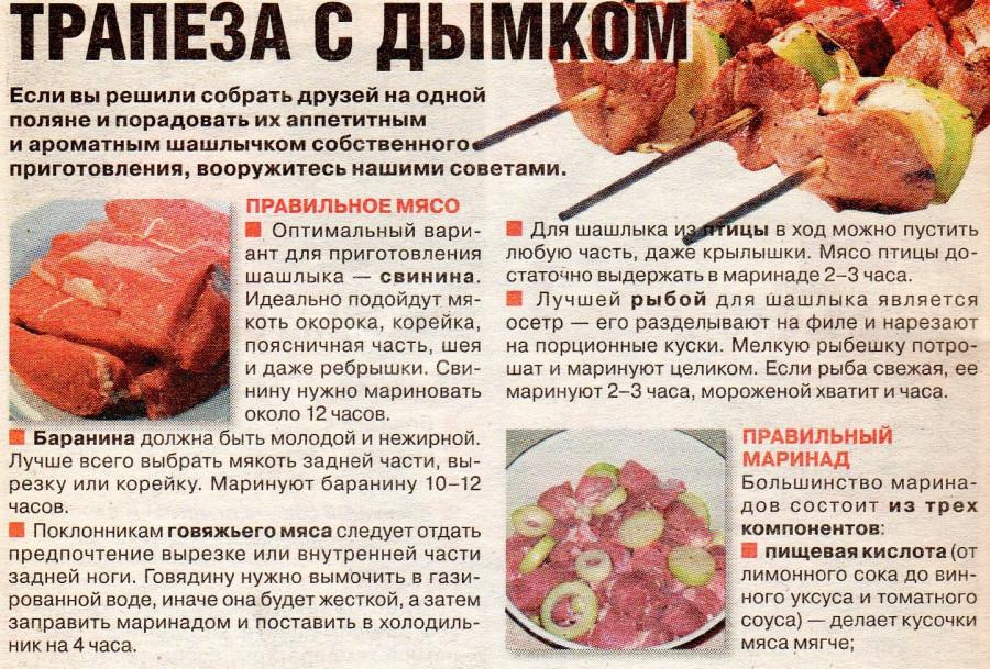 Рецепт быстро маринада для шашлыка
