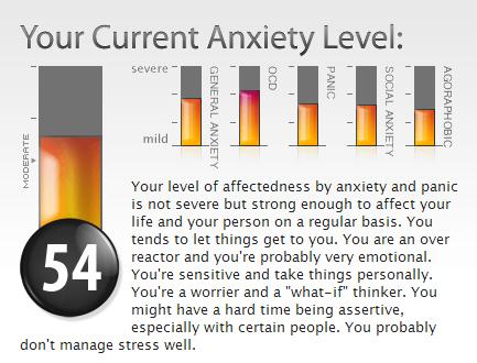 myanxiety