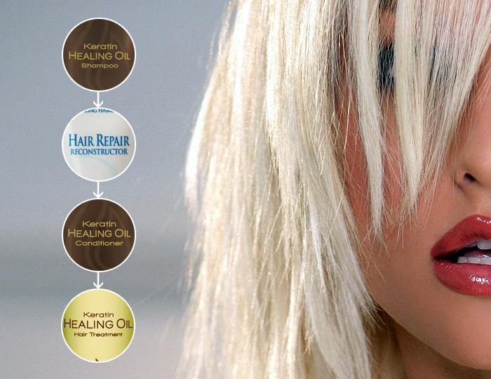 Лечение волос L'ANZA