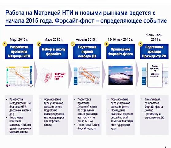 Дмитрий Песков о будущем России