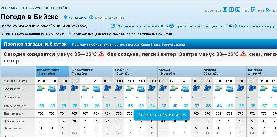 прогноз клева на неделю во владивостоке