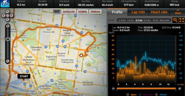 Capital City Trail Melbourne