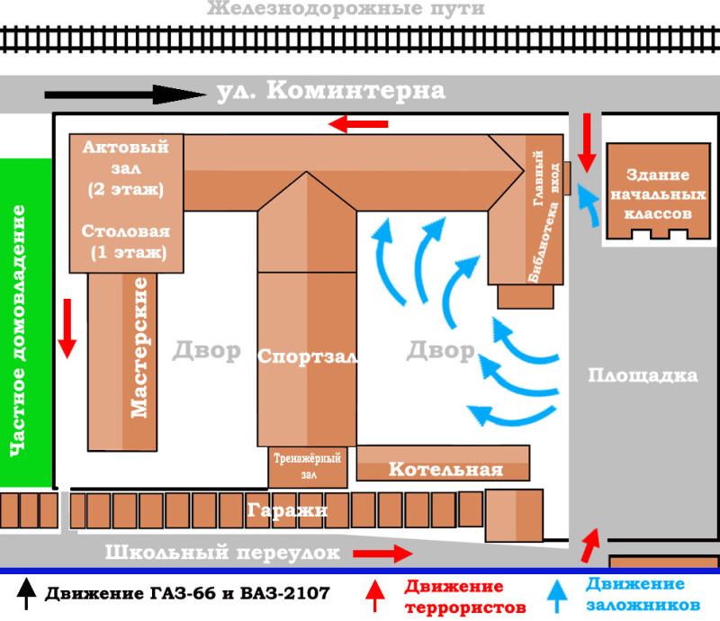 План школы и схема захвата
