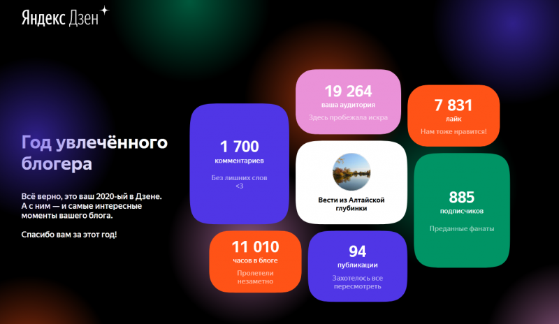 Screenshot_2020-12-26 Итоги блога в Дзене за 2020 год .png