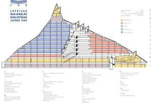 gaismas-pils-plans-latvijas-valsts-biblioteka