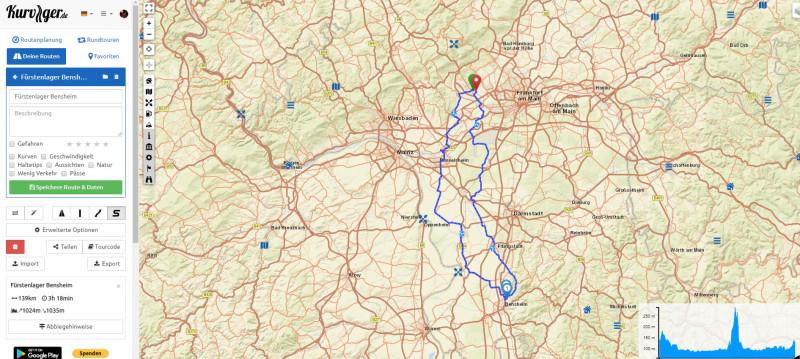 Rundtour zum Fürstenlager Bensheim