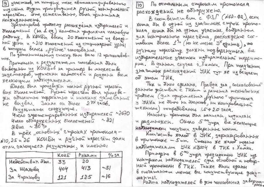 3004.05 Отчет Кривова