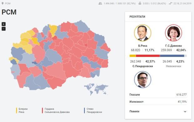 Severna Makedonija