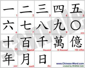 how to write little brother in chinese