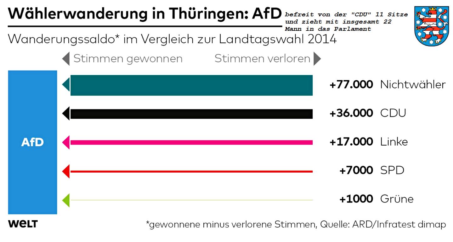 Thueringen-2019.