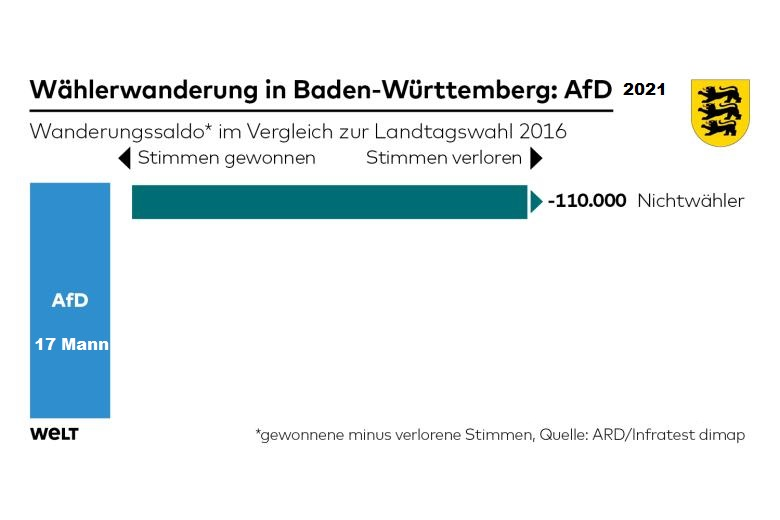 AfD-BadenWuerttemberg-2021