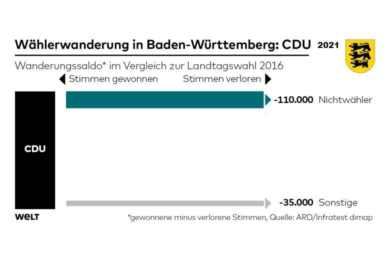 union-badenwuerttemberg-2021