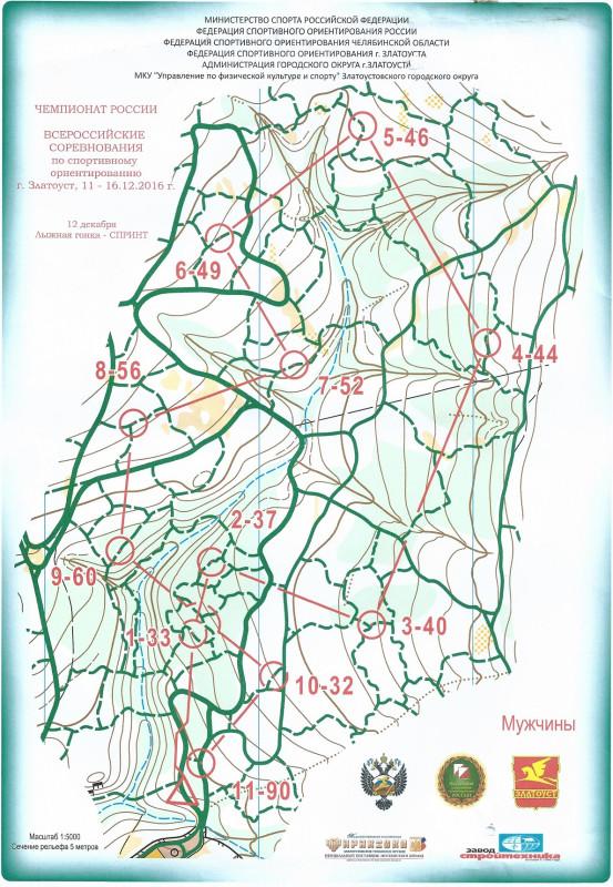 Карта спринта