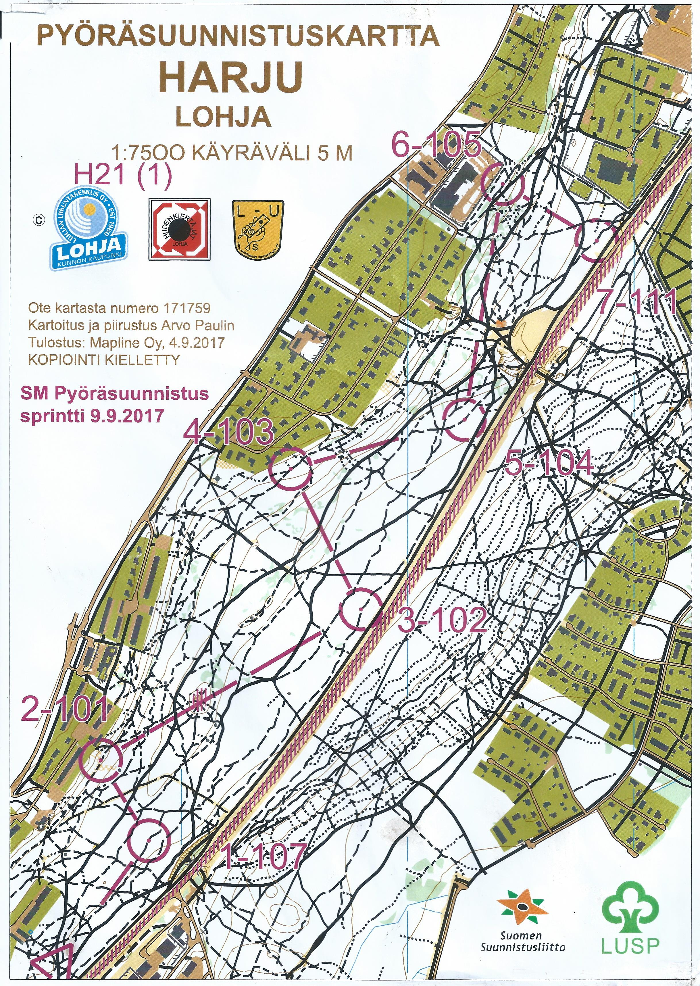 Карта спринта 1