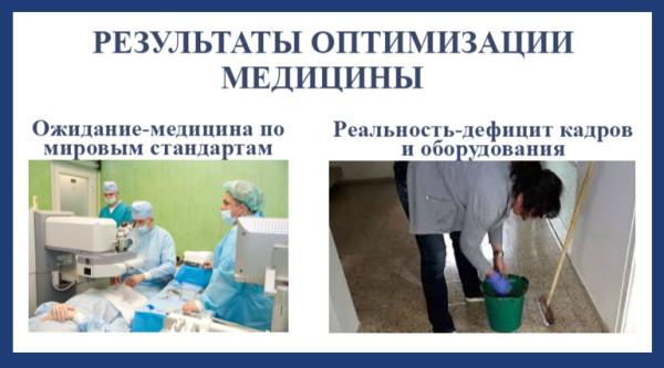 Картинки по запросу медицина оптимизация картинки