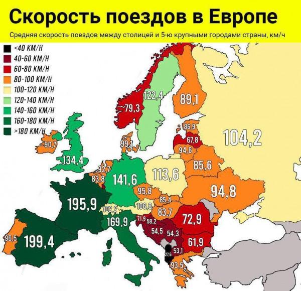 Скорость поездов в Европе и России.jpg