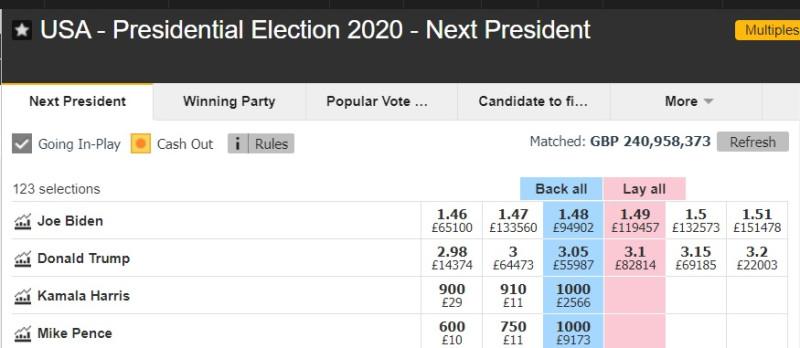 Выборы в США победа Байдена.jpg