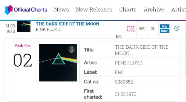 pink floyd - dark side of the moon album 1973 chart Great Britain.jpg