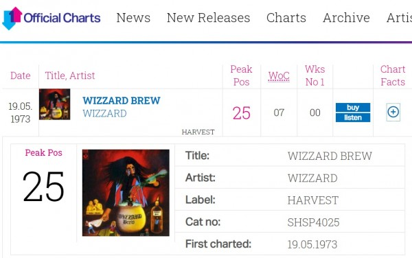 WIZZARD - WIZZARD BREW album 1973 chart Great Britain.jpg
