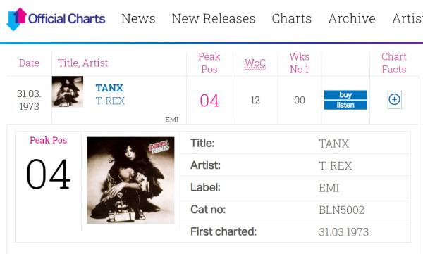 t. rex - tanx album 1973 chart Great Britain.jpg