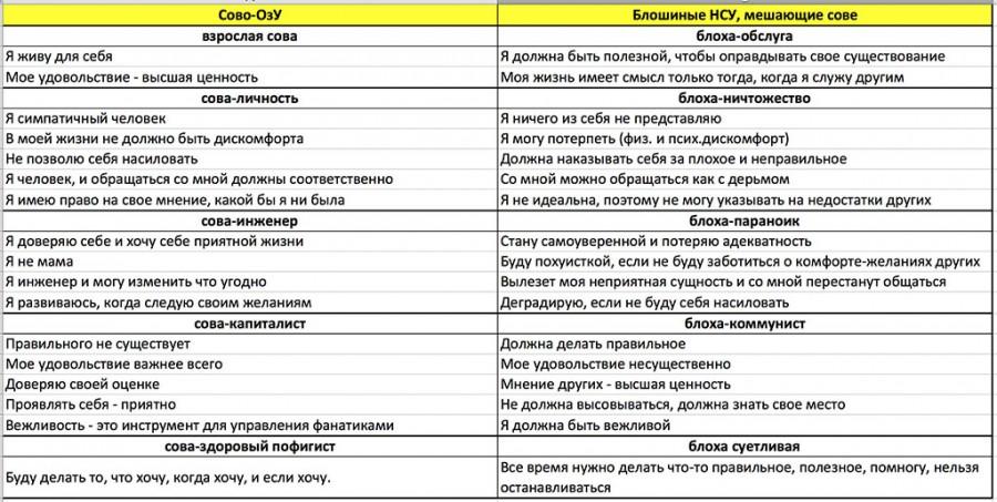 Совиные-ОзУ-Блошиные-НСУ